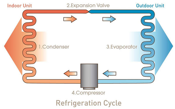 refrigerationcycle.jpg