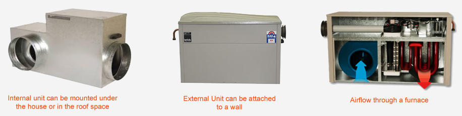 central heating units