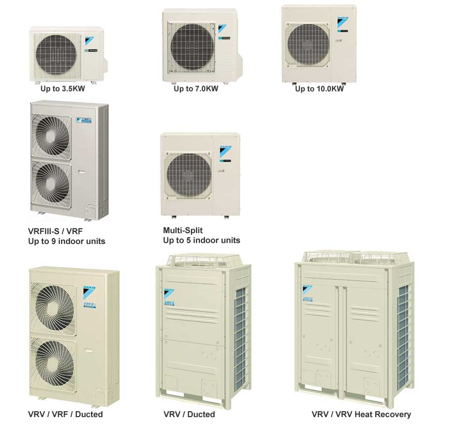 Jaicrest Commercial Air Conditioning And Heating Solutions