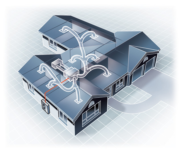 Residential Heating And Cooling Solutions Jaicrest